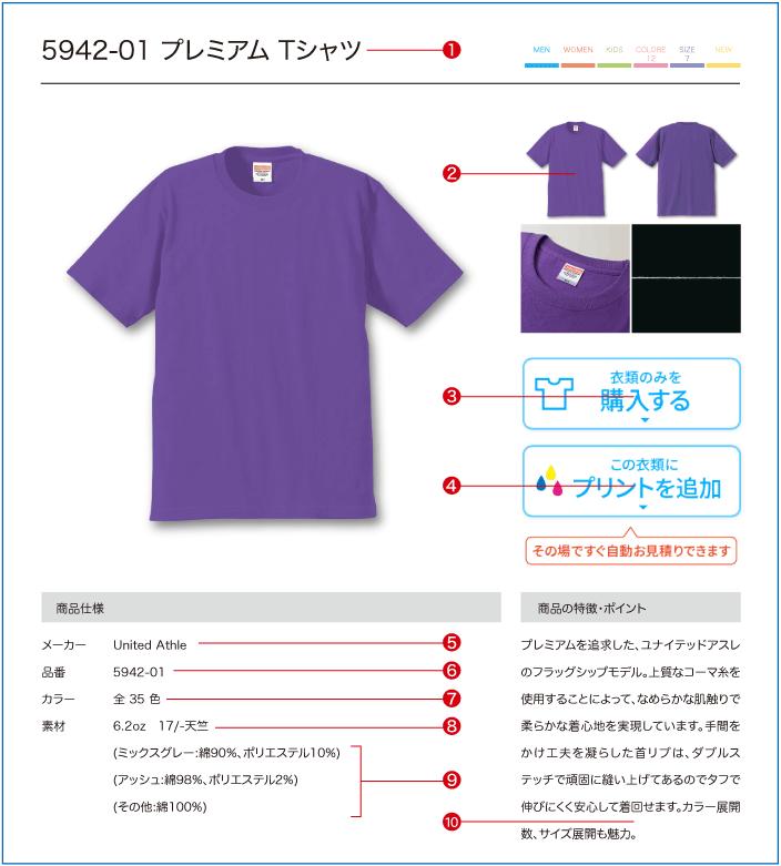 商品詳細ページ解説図