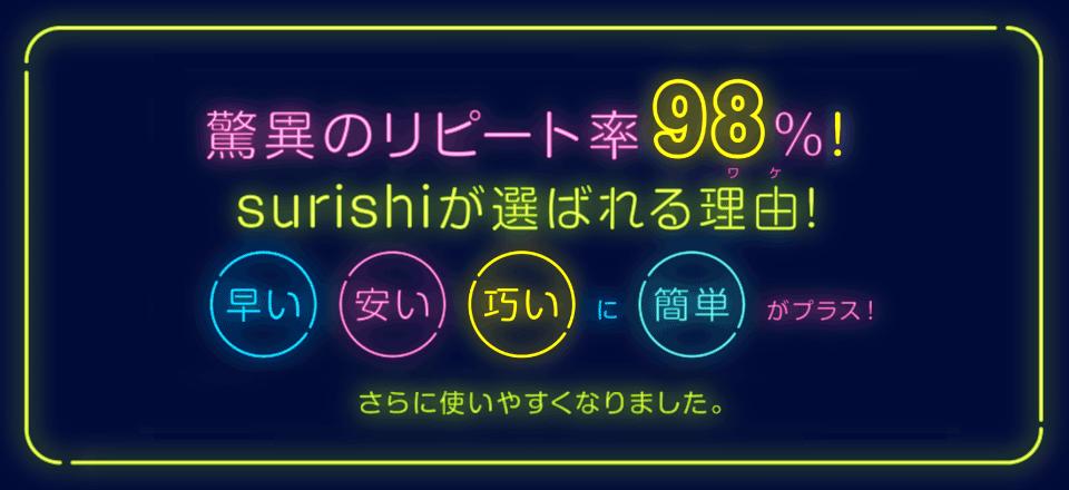スマートフォンでもsurishi(スリシ)